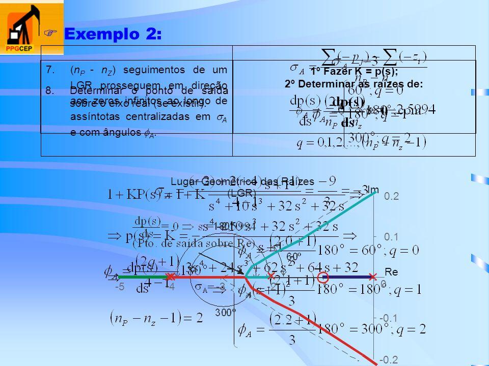 Exemplo 2: 7.(n P - n Z ) seguimentos de um LGR prosseguem em direção aos zeros infinitos ao longo de assíntotas centralizadas em A e com ângulos A. L