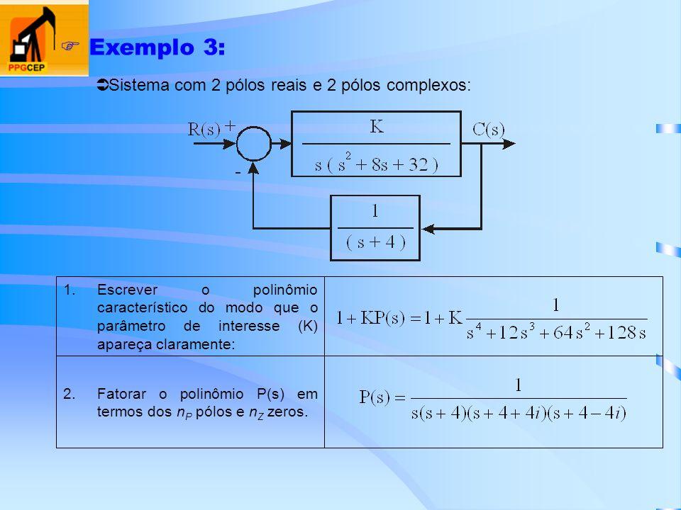 Exemplo 3: 2.Fatorar o polinômio P(s) em termos dos n P pólos e n Z zeros. 1.Escrever o polinômio característico do modo que o parâmetro de interesse