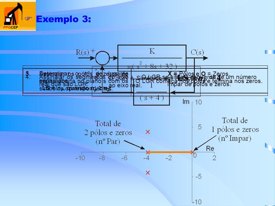 Exemplo 3: X = Pólos e O = Zeros. O LGR começa nos pólos e termina nos zeros. 3.Assinalar os pólos e zeros de malha aberta no plano s com os símbolos