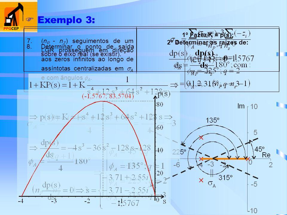 Exemplo 3: 7.(n P - n Z ) seguimentos de um LGR prosseguem em direção aos zeros infinitos ao longo de assíntotas centralizadas em A e com ângulos A. 8