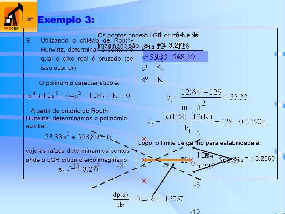9.Utilizando o critério de Routh- Hurwirtz, determinar o ponto no qual o eixo real é cruzado (se isso ocorrer). Exemplo 3: O polinômio característico