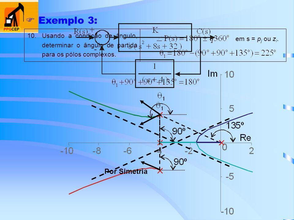 em s = p j ou z i.. 10.Usando a condição de ângulo, determinar o ângulo de partida para os pólos complexos. Exemplo 3:. Por Simetria