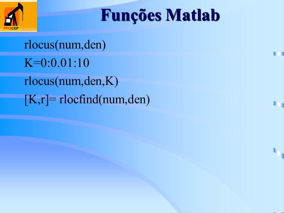 Funções Matlab rlocus(num,den) K=0:0.01:10 rlocus(num,den,K) [K,r]= rlocfind(num,den)