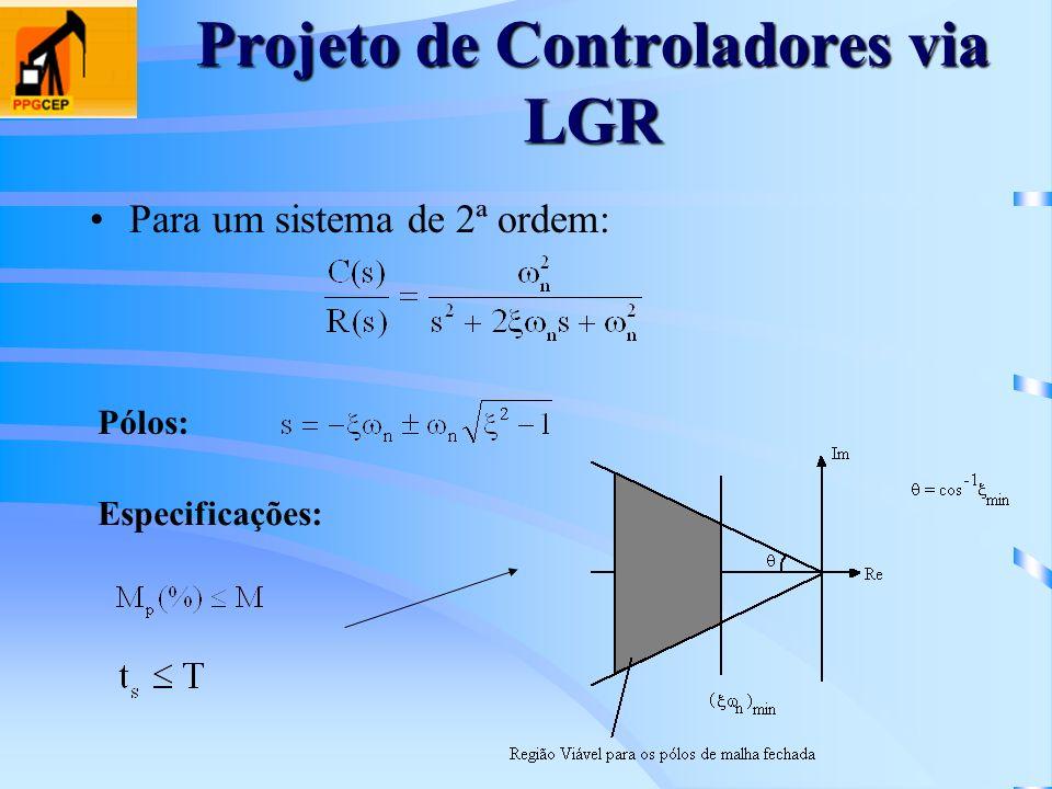 Projeto de Controladores via LGR Para um sistema de 2ª ordem: Pólos: Especificações: