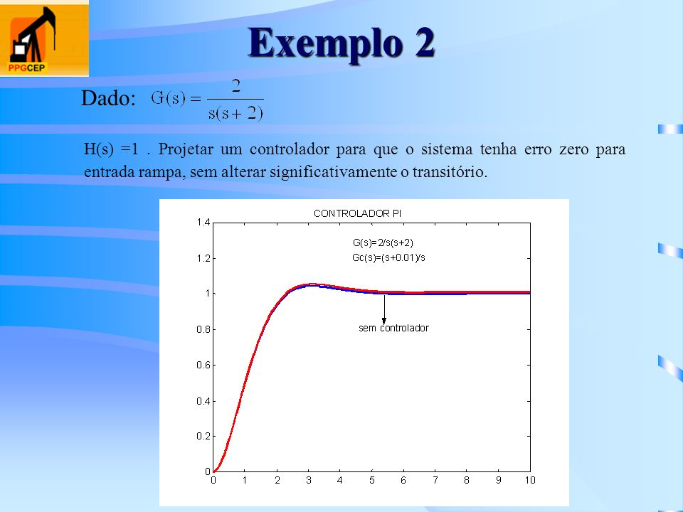 Exemplo 2 H(s) =1. Projetar um controlador para que o sistema tenha erro zero para entrada rampa, sem alterar significativamente o transitório. Dado: