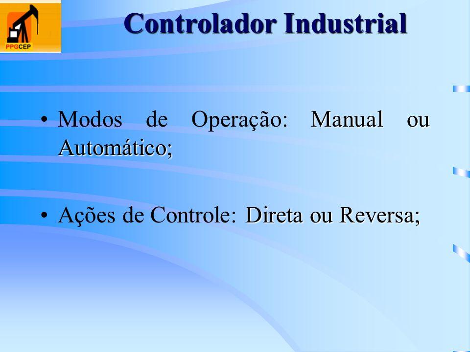 Controlador Industrial Manual ou Automático;Modos de Operação: Manual ou Automático; Direta ou Reversa;Ações de Controle: Direta ou Reversa;