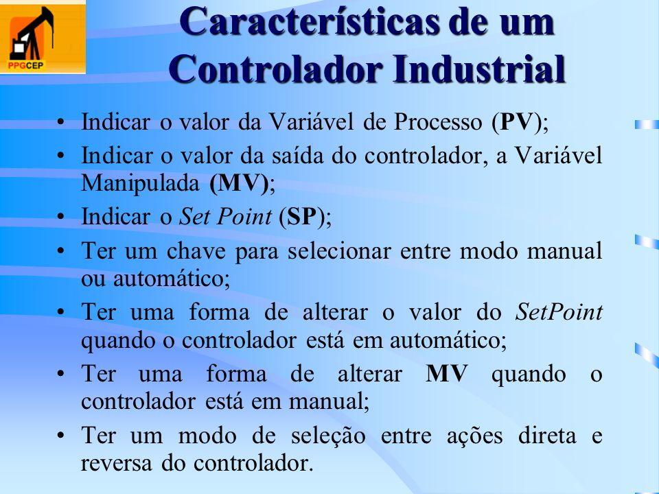 Características de um Controlador Industrial Indicar o valor da Variável de Processo (PV); Indicar o valor da saída do controlador, a Variável Manipul
