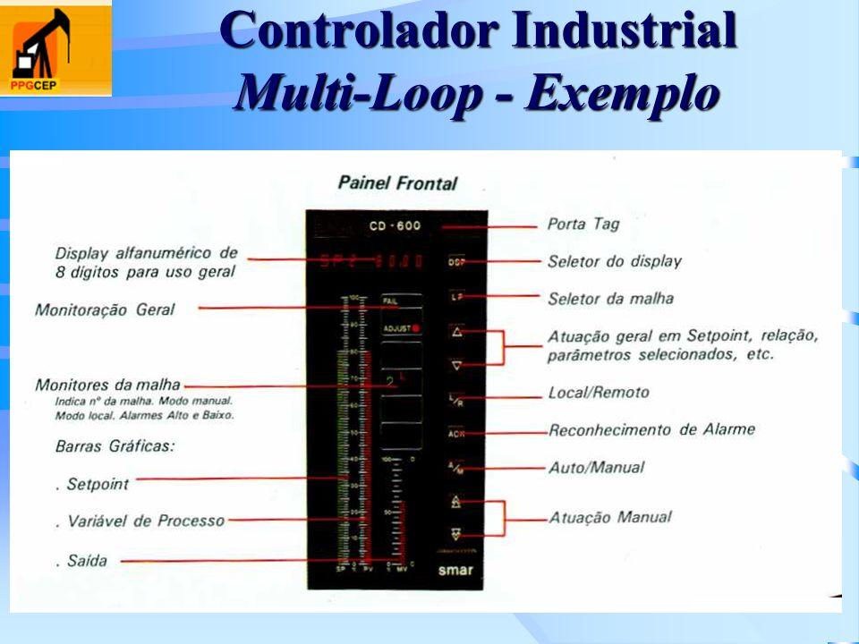Controlador Industrial Multi-Loop - Exemplo