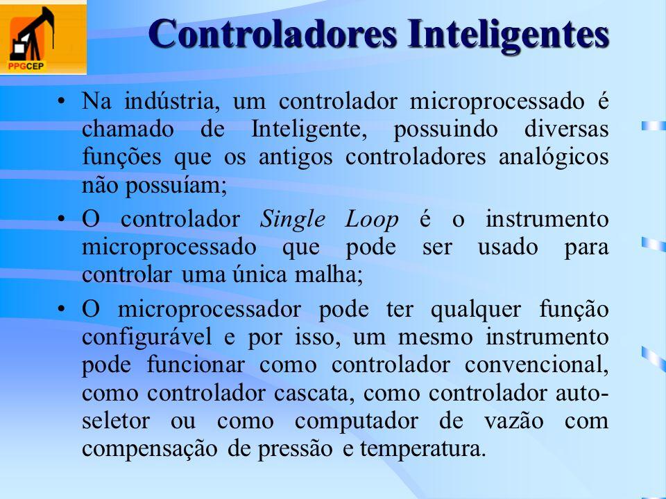 Na indústria, um controlador microprocessado é chamado de Inteligente, possuindo diversas funções que os antigos controladores analógicos não possuíam