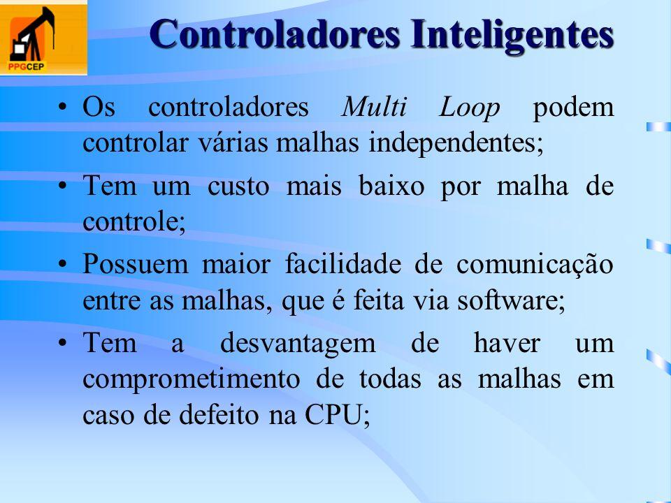 Os controladores Multi Loop podem controlar várias malhas independentes; Tem um custo mais baixo por malha de controle; Possuem maior facilidade de co