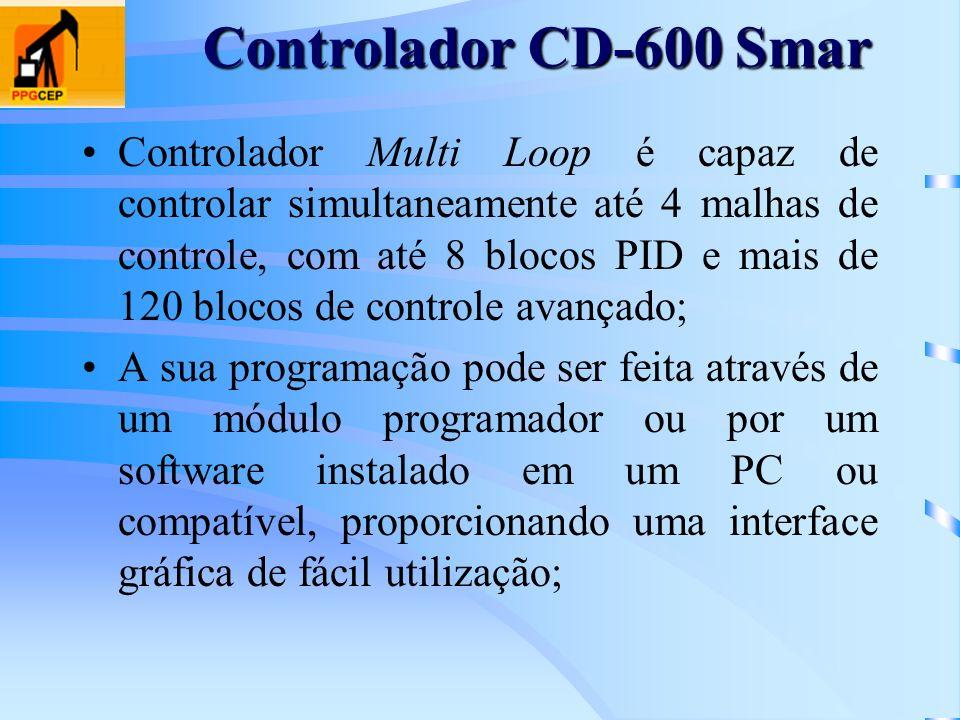 Controlador Multi Loop é capaz de controlar simultaneamente até 4 malhas de controle, com até 8 blocos PID e mais de 120 blocos de controle avançado;