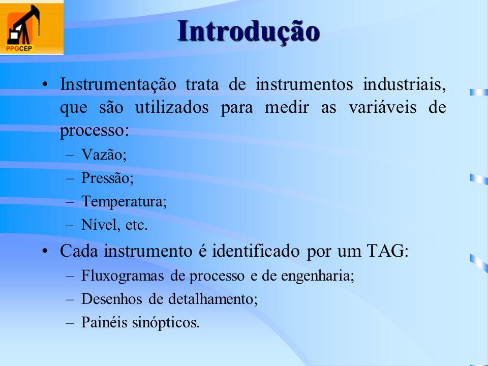 Introdução Instrumentação trata de instrumentos industriais, que são utilizados para medir as variáveis de processo: –Vazão; –Pressão; –Temperatura; –