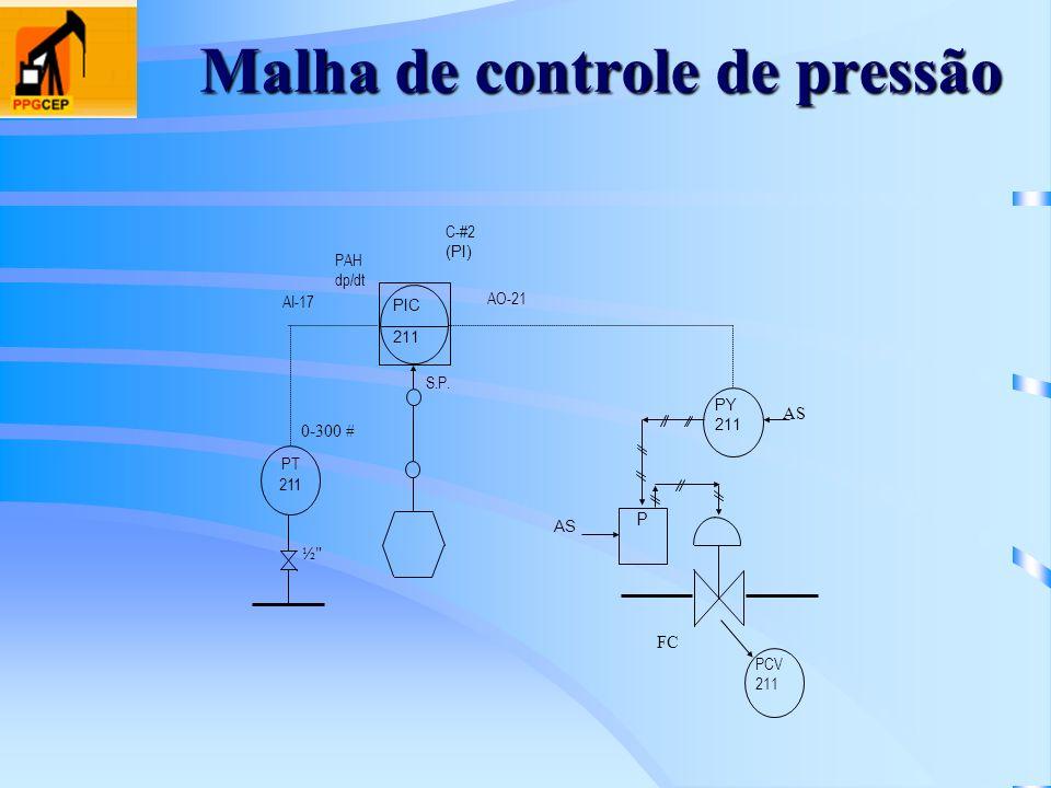 Malha de controle de pressão PT 211 ½