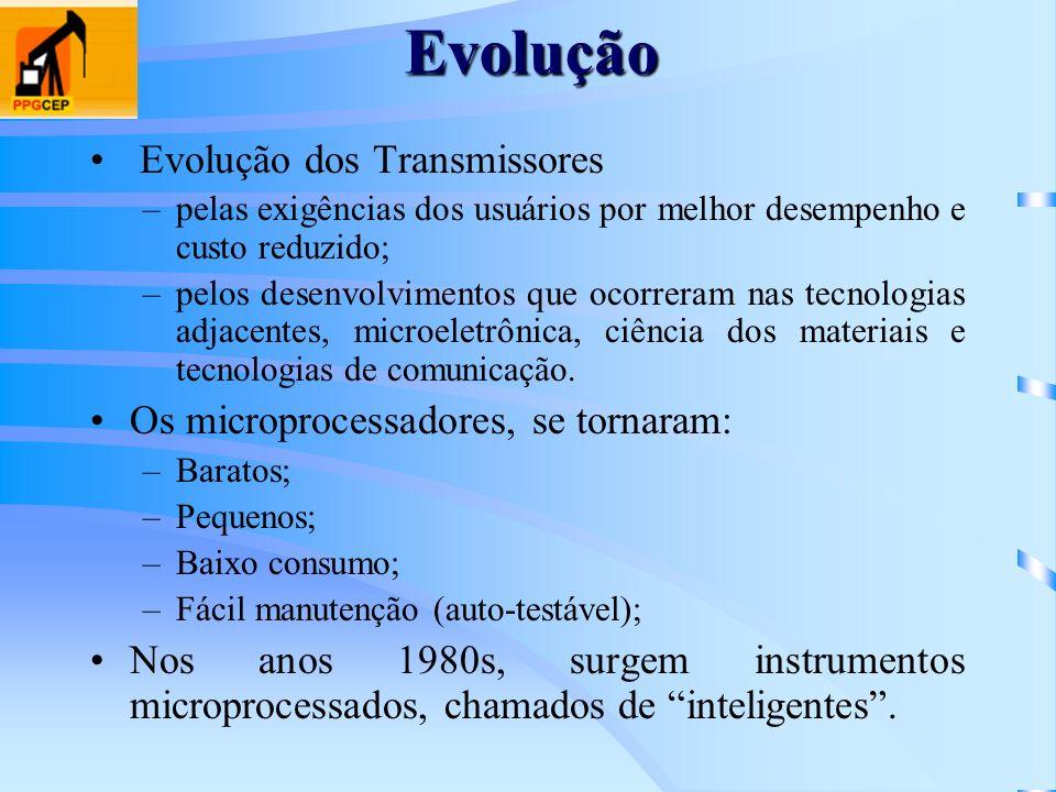 Evolução dos Transmissores –pelas exigências dos usuários por melhor desempenho e custo reduzido; –pelos desenvolvimentos que ocorreram nas tecnologia