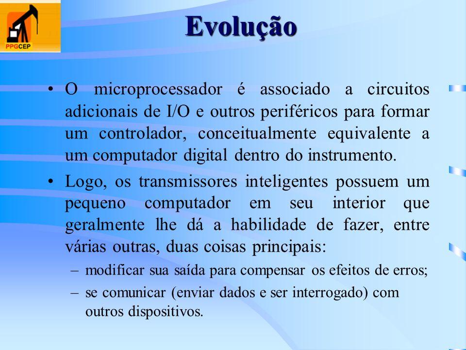 Evolução O microprocessador é associado a circuitos adicionais de I/O e outros periféricos para formar um controlador, conceitualmente equivalente a u