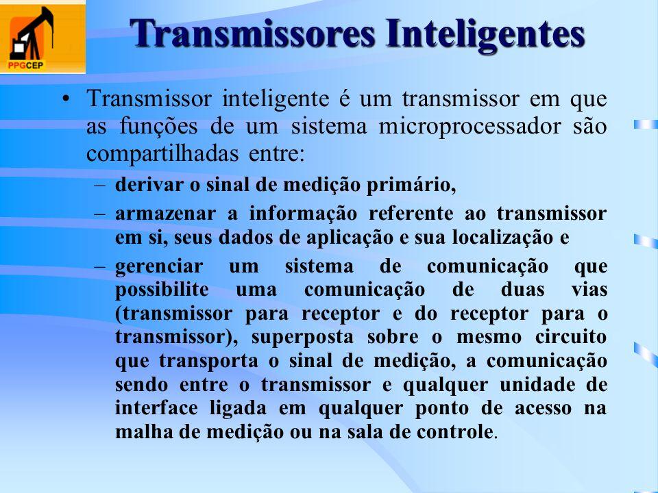 Transmissor inteligente é um transmissor em que as funções de um sistema microprocessador são compartilhadas entre: –derivar o sinal de medição primár