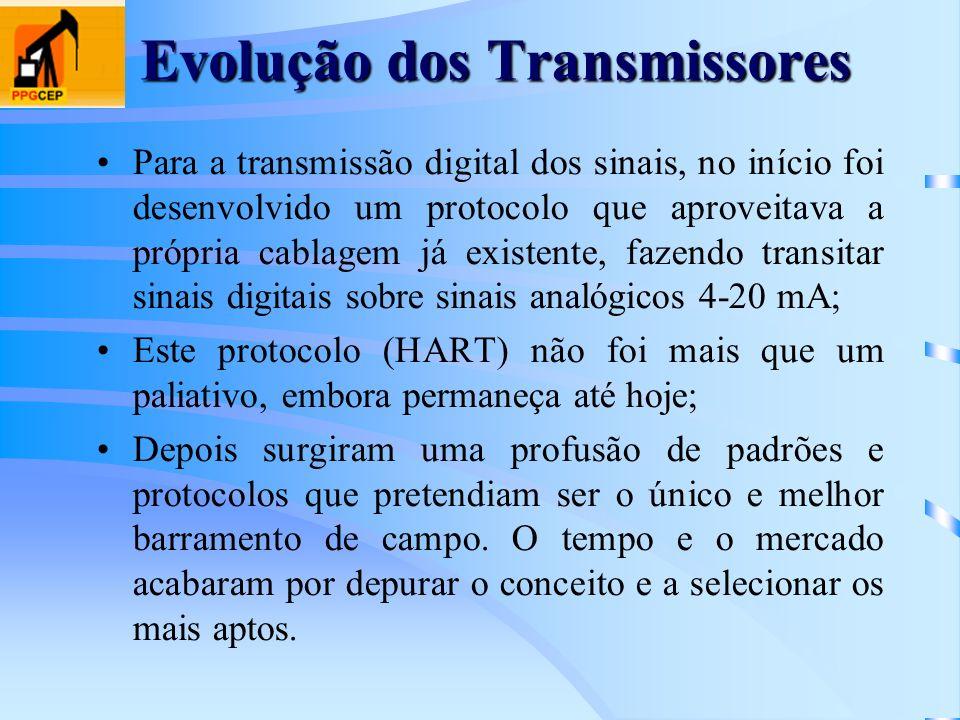 Evolução dos Transmissores Para a transmissão digital dos sinais, no início foi desenvolvido um protocolo que aproveitava a própria cablagem já existe