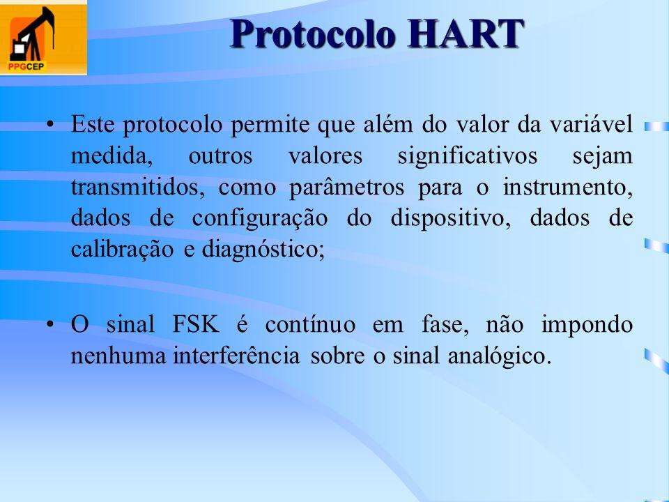 Este protocolo permite que além do valor da variável medida, outros valores significativos sejam transmitidos, como parâmetros para o instrumento, dad