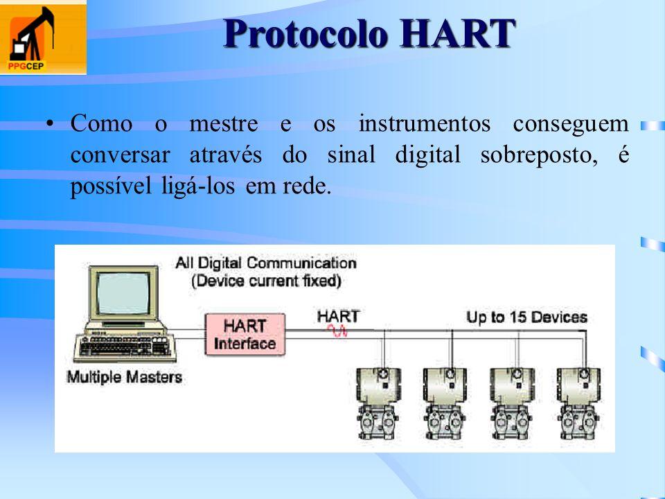 Protocolo HART Como o mestre e os instrumentos conseguem conversar através do sinal digital sobreposto, é possível ligá-los em rede.