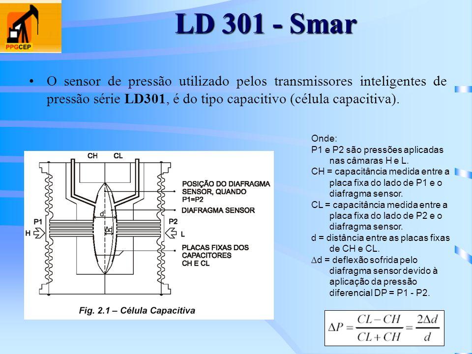 O sensor de pressão utilizado pelos transmissores inteligentes de pressão série LD301, é do tipo capacitivo (célula capacitiva). Onde: P1 e P2 são pre