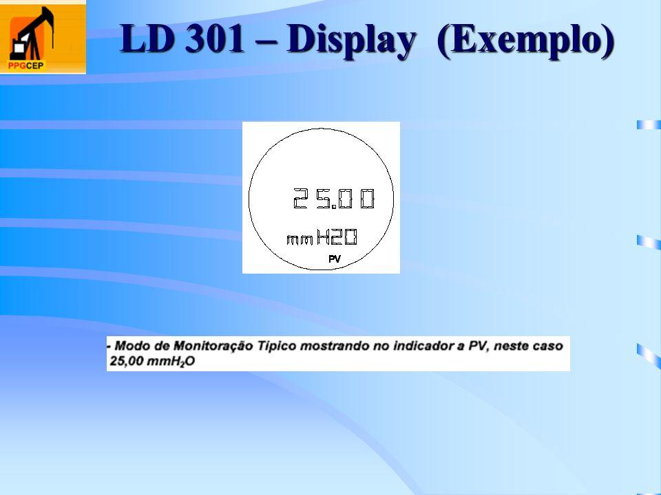 LD 301 – Display (Exemplo)