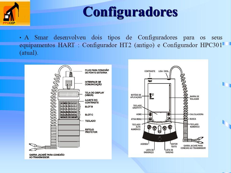 Configuradores A Smar desenvolveu dois tipos de Configuradores para os seus equipamentos HART : Configurador HT2 (antigo) e Configurador HPC301 (atual