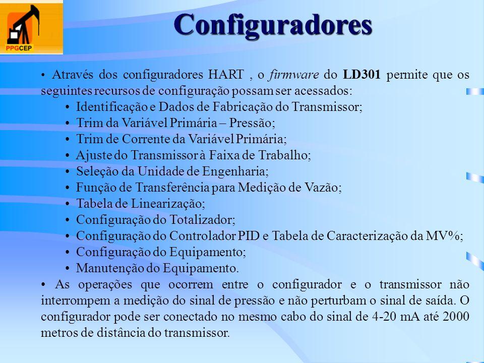 Configuradores Através dos configuradores HART, o firmware do LD301 permite que os seguintes recursos de configuração possam ser acessados: Identifica