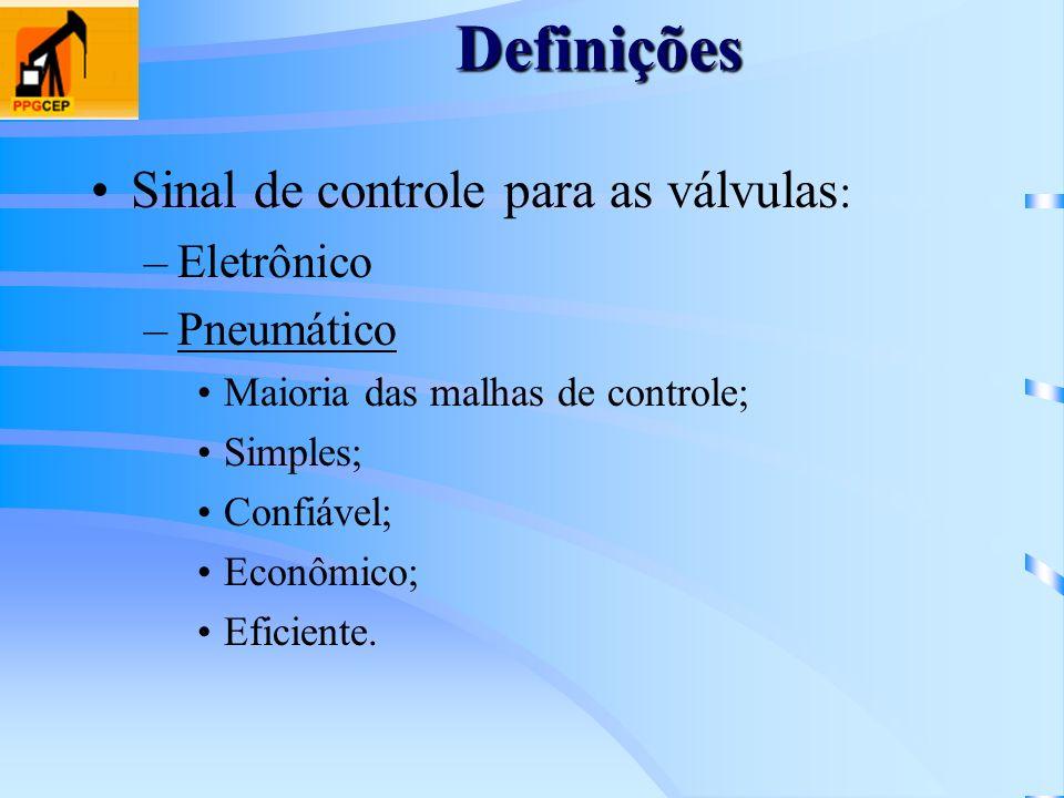 Definições Sinal de controle para as válvulas : –Eletrônico –Pneumático Maioria das malhas de controle; Simples; Confiável; Econômico; Eficiente.