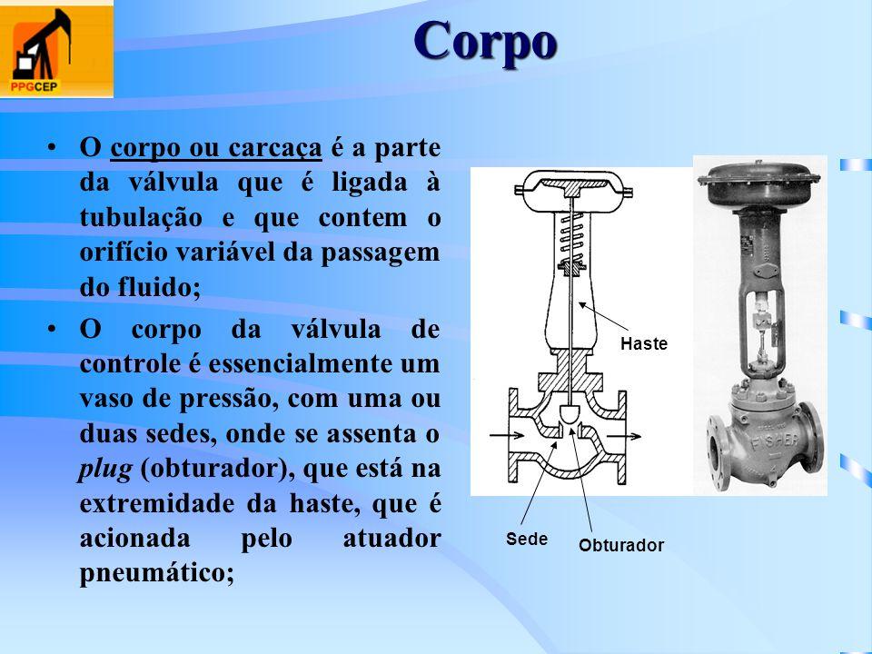Corpo O corpo ou carcaça é a parte da válvula que é ligada à tubulação e que contem o orifício variável da passagem do fluido; O corpo da válvula de c