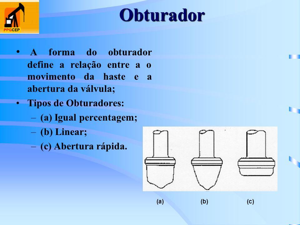 Obturador A forma do obturador define a relação entre a o movimento da haste e a abertura da válvula; Tipos de Obturadores: –(a) Igual percentagem; –(