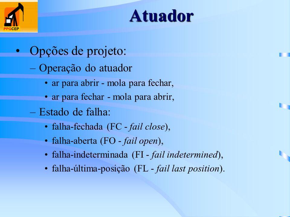 Atuador Opções de projeto: –Operação do atuador ar para abrir - mola para fechar, ar para fechar - mola para abrir, –Estado de falha: falha-fechada (F