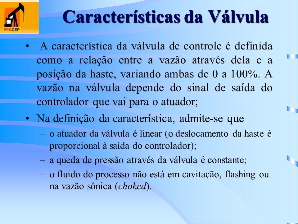 Características da Válvula A característica da válvula de controle é definida como a relação entre a vazão através dela e a posição da haste, variando
