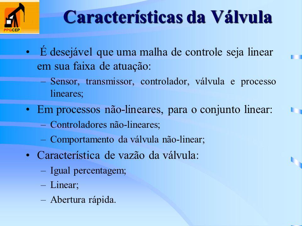 Características da Válvula É desejável que uma malha de controle seja linear em sua faixa de atuação: –Sensor, transmissor, controlador, válvula e pro