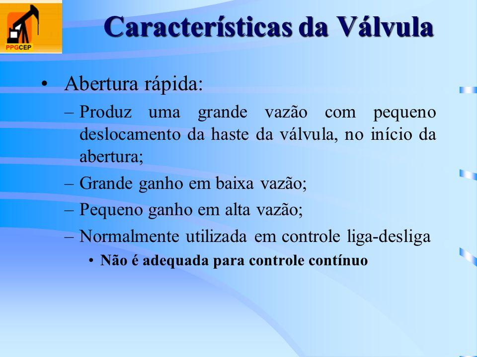 Características da Válvula Abertura rápida: –Produz uma grande vazão com pequeno deslocamento da haste da válvula, no início da abertura; –Grande ganh