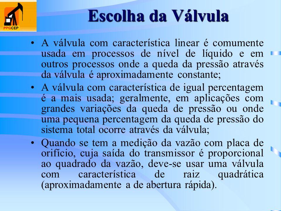 Escolha da Válvula A válvula com característica linear é comumente usada em processos de nível de líquido e em outros processos onde a queda da pressã