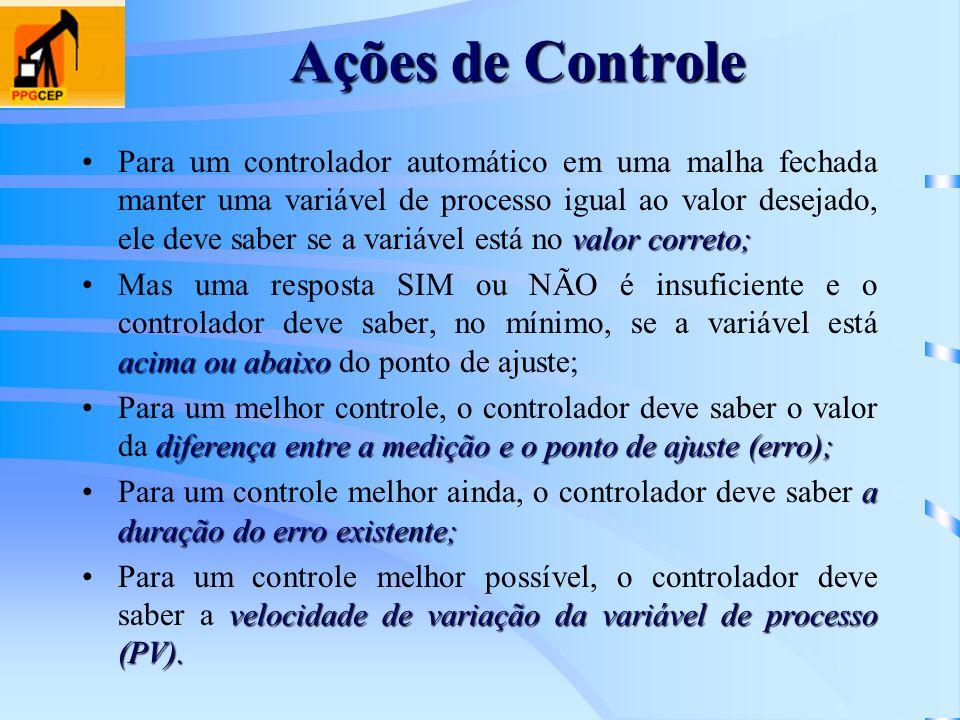 Ações de Controle valor correto;Para um controlador automático em uma malha fechada manter uma variável de processo igual ao valor desejado, ele deve