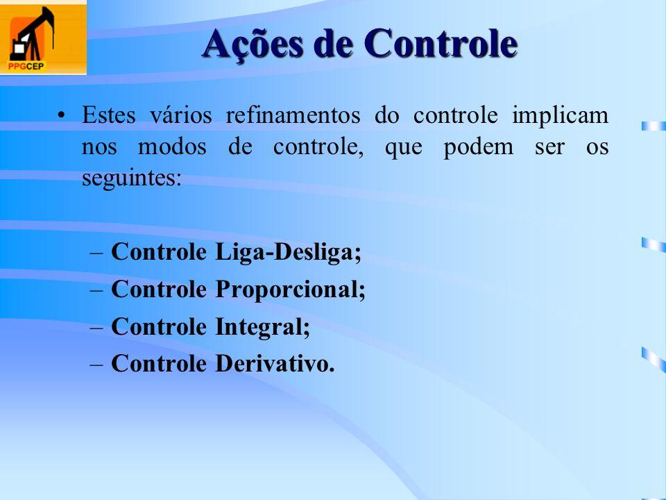 Estes vários refinamentos do controle implicam nos modos de controle, que podem ser os seguintes: –Controle Liga-Desliga; –Controle Proporcional; –Con