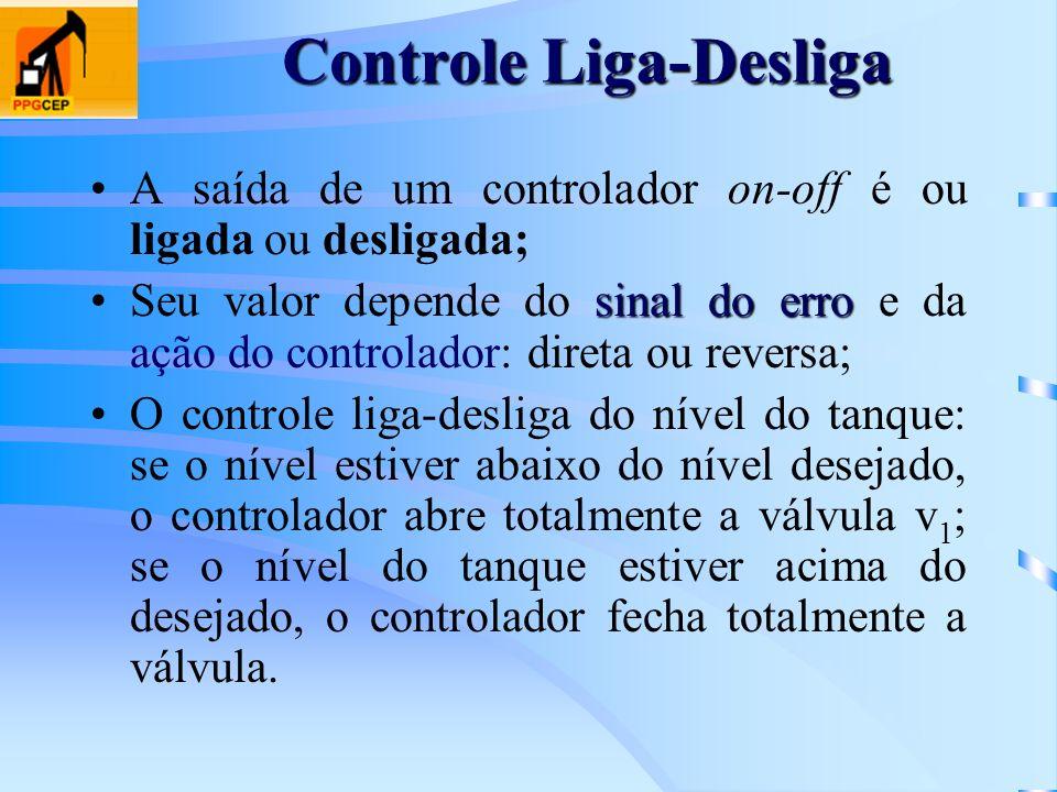 Controle Liga-Desliga A saída de um controlador on-off é ou ligada ou desligada; sinal do erroSeu valor depende do sinal do erro e da ação do controla