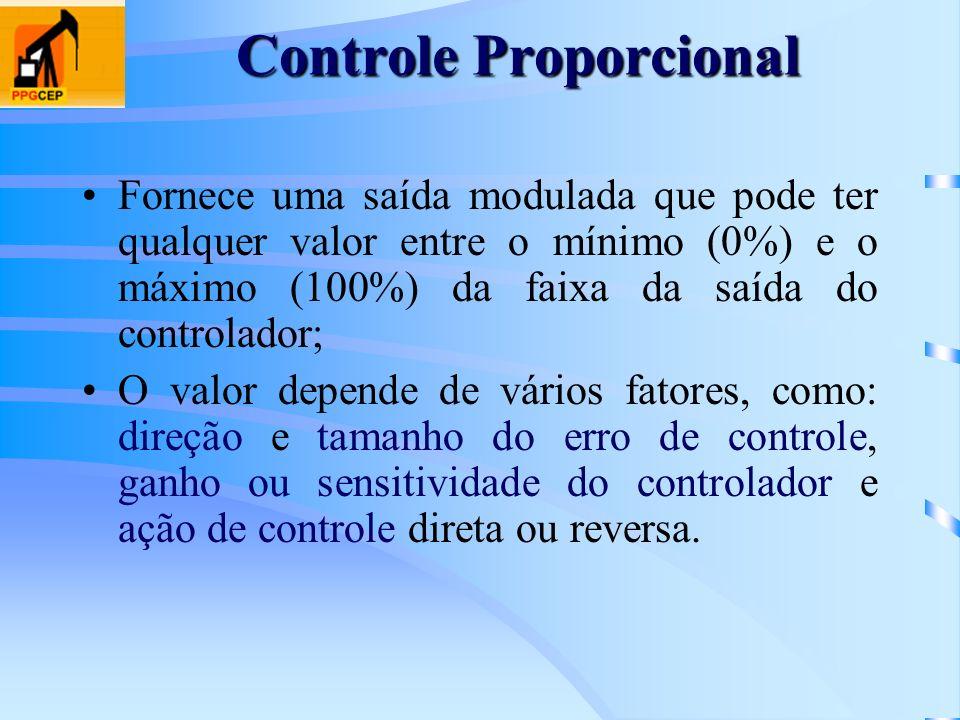 Controle Proporcional Fornece uma saída modulada que pode ter qualquer valor entre o mínimo (0%) e o máximo (100%) da faixa da saída do controlador; O