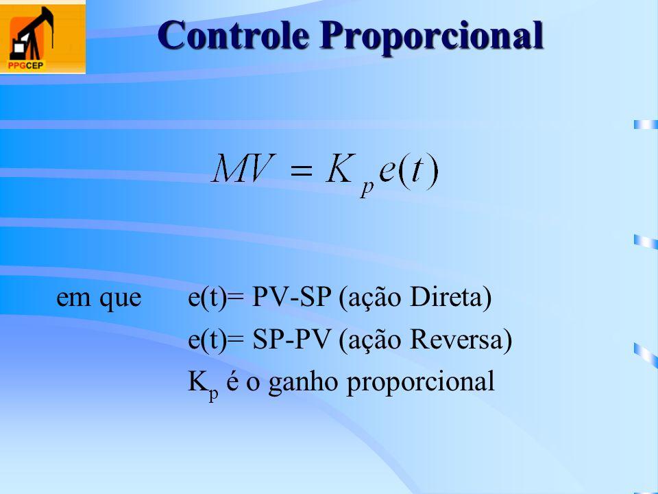 Controle Proporcional em quee(t)= PV-SP (ação Direta) e(t)= SP-PV (ação Reversa) K p é o ganho proporcional