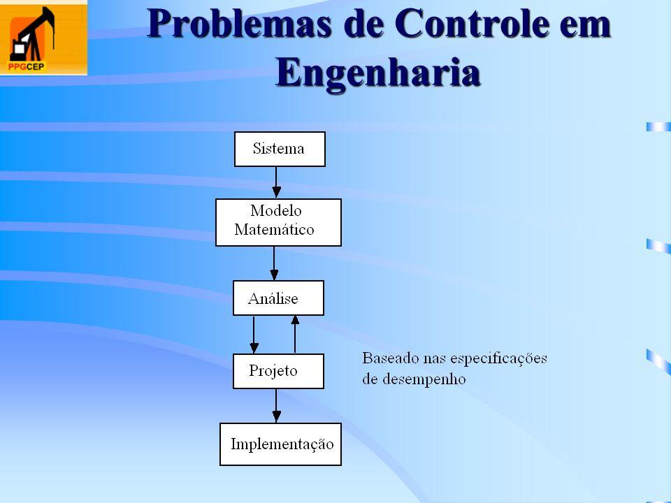 Problemas de Controle em Engenharia