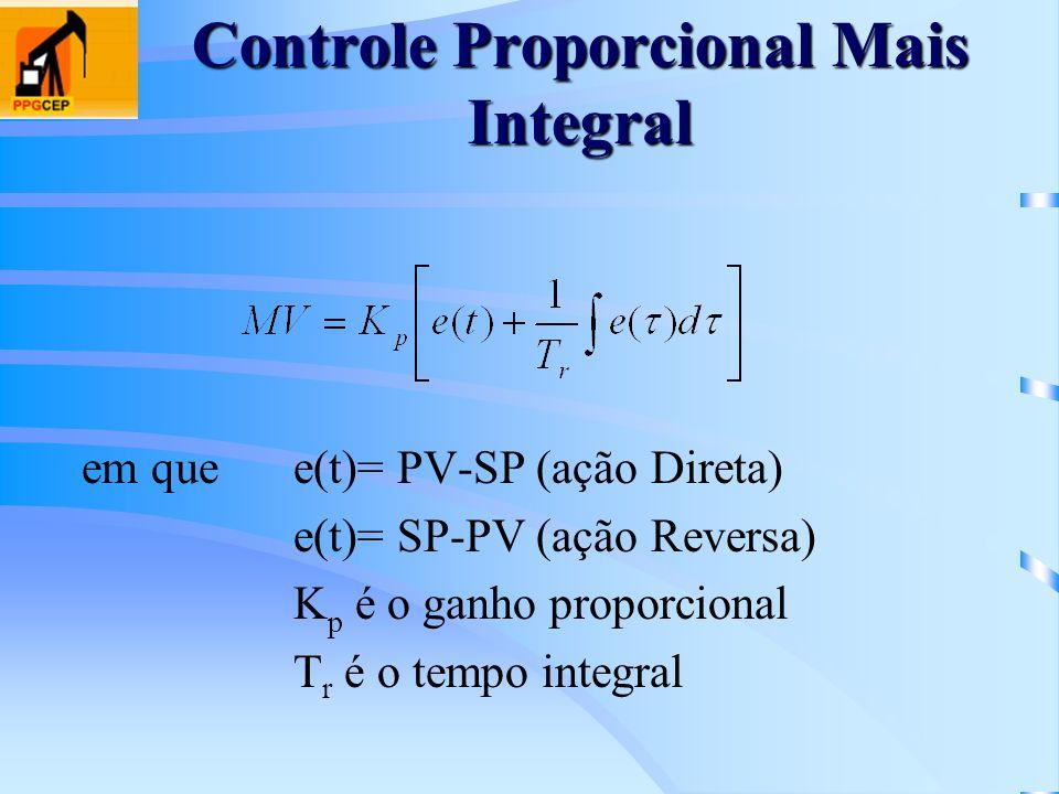 Controle Proporcional Mais Integral em quee(t)= PV-SP (ação Direta) e(t)= SP-PV (ação Reversa) K p é o ganho proporcional T r é o tempo integral