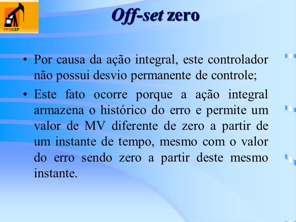 Off-set zero Por causa da ação integral, este controlador não possui desvio permanente de controle; Este fato ocorre porque a ação integral armazena o
