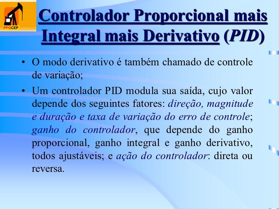 Controlador Proporcional mais Integral mais Derivativo (PID) O modo derivativo é também chamado de controle de variação; Um controlador PID modula sua