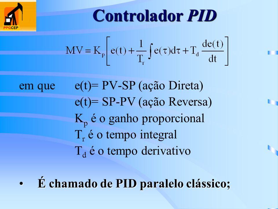 Controlador PID em quee(t)= PV-SP (ação Direta) e(t)= SP-PV (ação Reversa) K p é o ganho proporcional T r é o tempo integral T d é o tempo derivativo
