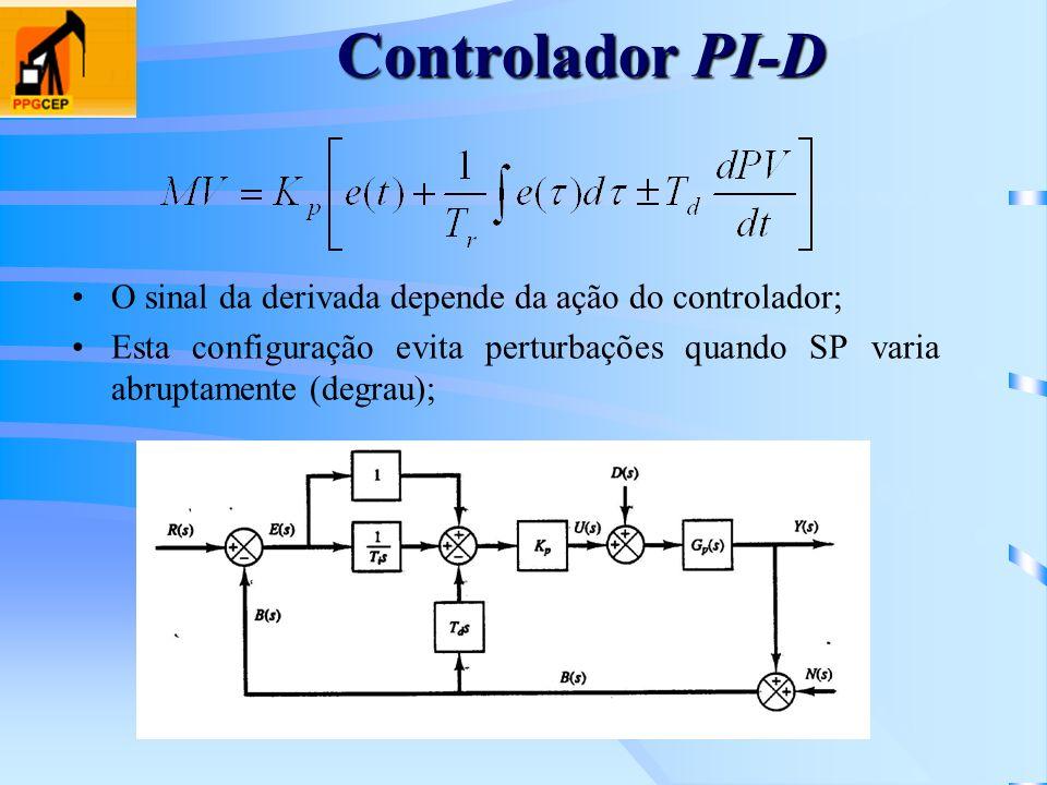 Controlador PI-D O sinal da derivada depende da ação do controlador; Esta configuração evita perturbações quando SP varia abruptamente (degrau);