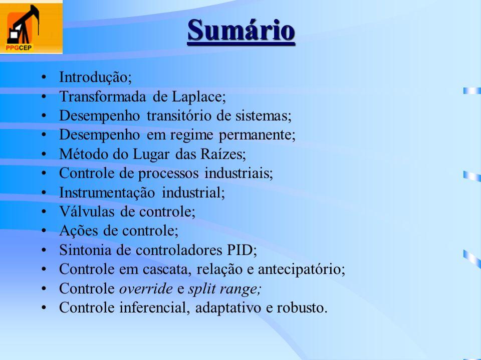 Sumário Introdução; Transformada de Laplace; Desempenho transitório de sistemas; Desempenho em regime permanente; Método do Lugar das Raízes; Controle