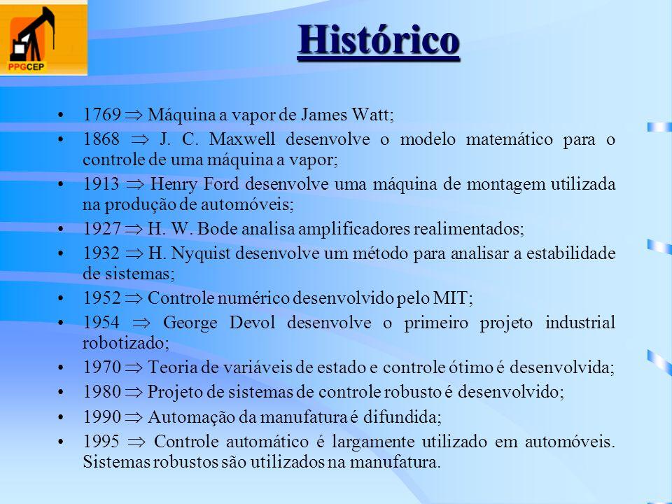 Histórico 1769 Máquina a vapor de James Watt; 1868 J. C. Maxwell desenvolve o modelo matemático para o controle de uma máquina a vapor; 1913 Henry For