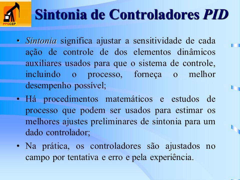 Sintonia de Controladores PID SintoniaSintonia significa ajustar a sensitividade de cada ação de controle de dos elementos dinâmicos auxiliares usados