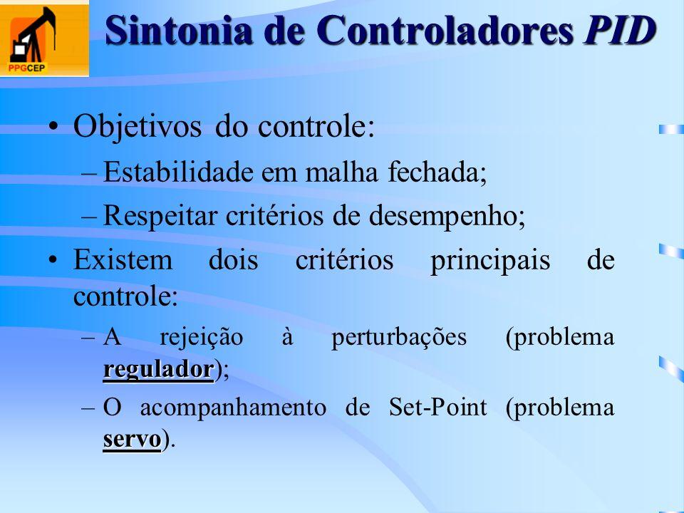Sintonia de Controladores PID Objetivos do controle: –Estabilidade em malha fechada; –Respeitar critérios de desempenho; Existem dois critérios princi